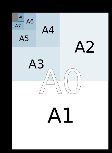 ابعاد استاندارد کاغذ
